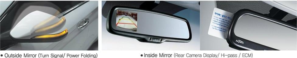 Mirror System